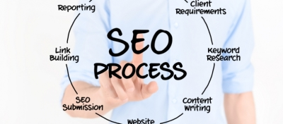 SEO Service Providers to Your Rescue